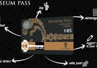 istanbul-museum-pass-card